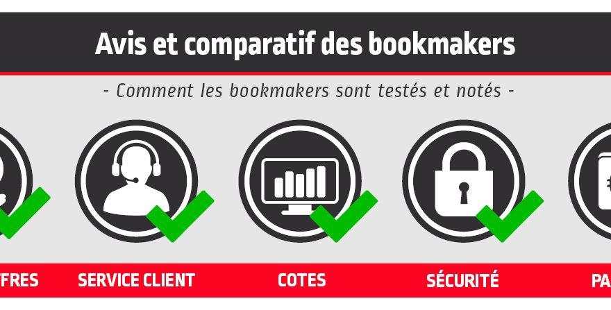 Paris un bookmaker